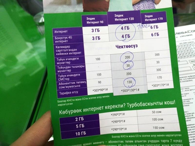 キルギスでSIMカードの購入方法と注意点