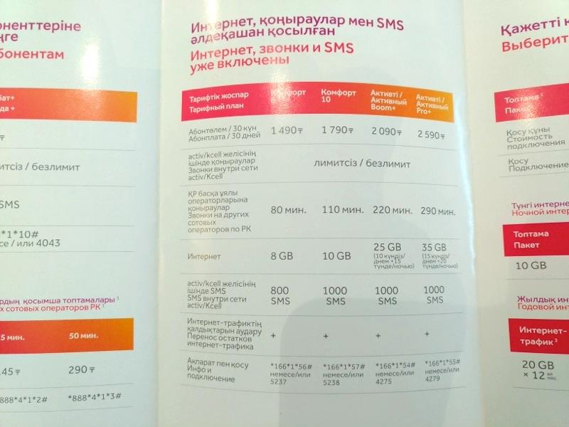 カザフスタンでプリペイドSIMの申請方法と注意点